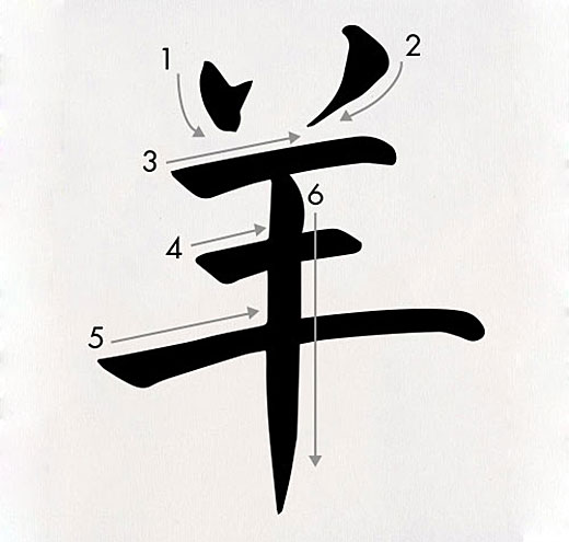 peace in chinese writing Learn the chinese character 安 ( ān - ān xián ) : peacefulwriting, calligraphy, stroke order, history, etymology, calligraphic style, expressions.